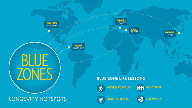 Wat zijn de Blue Zones